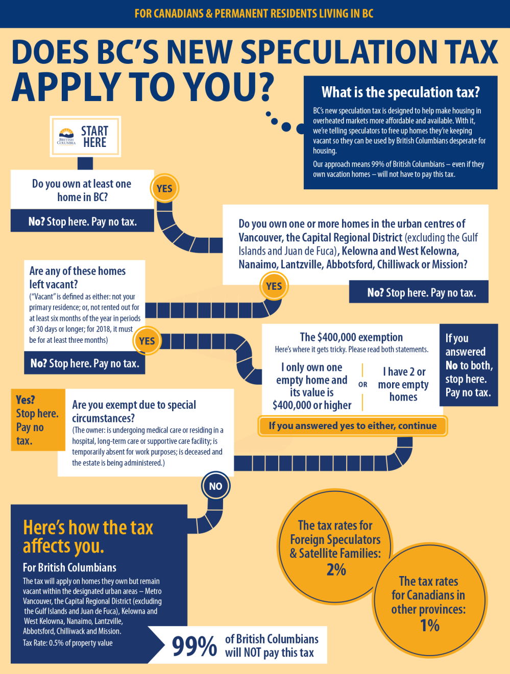 Tax-Infographic-Final